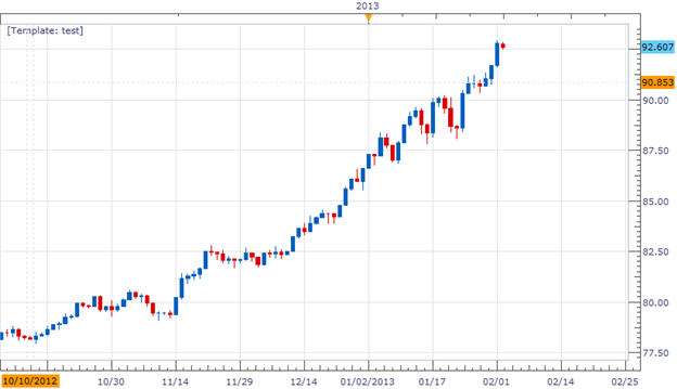 USDJPY_declined_on_Expanding_Monetary_Base_body_Picture_1.png, Forex News: USD/JPY declined on Expanding Monetary Base