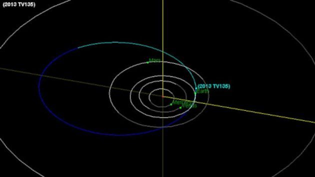 Asteroid 2013 TV135 Could Hit Earth in 2032, But NASA Says Not to Worry (ABC News)