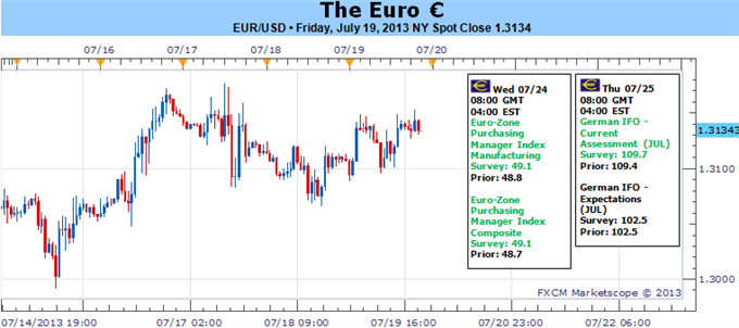 Euro_Stability_in_the_Face_of_Financial_Trouble_a_Sign_of_Strength_body_Picture_5.png, Euro Stability in the Face of Financial Trouble a Sign of Stren...