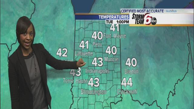 Tuesday's Forecast: Sunny skies, cool temps