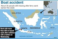Map locating the area between the Indonesian islands of Java and Sumatra where about 30 people are still missing after a ferry sank earlier in the week