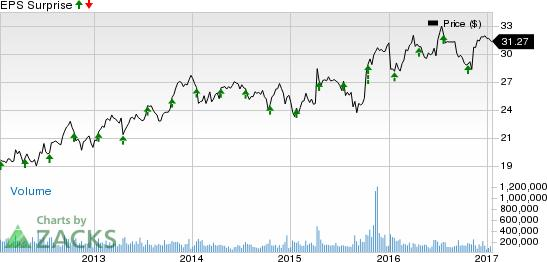 Can GE Beat Q4 Earnings with Industrial Internet Focus?