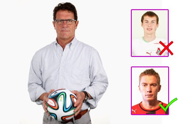 Fabio Capello and the Andrey Semenovs (Getty/Yahoo composite)