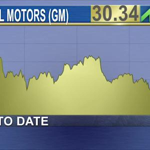 General Motors' Recalls Hamper Stock with Rivals Knocking