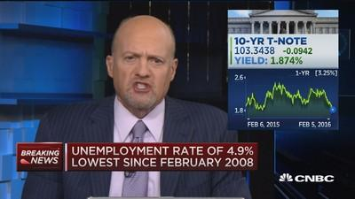 Cramer: The stock market is not working