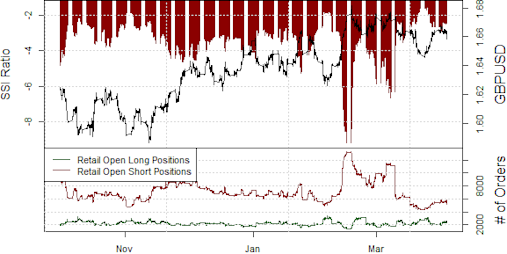 ssi_gbp-usd_body_Picture_10.png, British Pound Shows Signs of Life - Our Strategies Buy