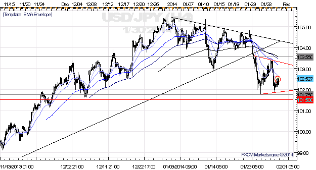 JPY-Crosses_Begin_Consolidating_into_Triangles_-_Breakouts_Looming_body_x0000_i1028.png, JPY-Crosses Begin Consolidating into Triangles - Breakouts Looming