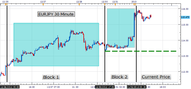 Learn_Forex_Scalping_Short_Term_Forex_Momentum_body_Picture_1.png, Learn Forex: Scalping Short Term Forex Momentum