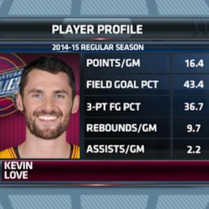 Gottlieb: Kevin Love returning to Cleveland
