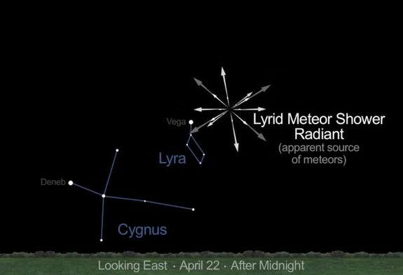 NASA to Webcast Lyrid Meteor Shower Tonight: Watch It Live