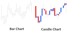 How_To_Read_a_Candlestick_Chart_body_Picture_2.png, How to Read a Candlestick Chart