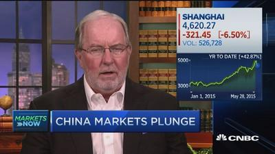 Why US could rally during Shanghai shakeout