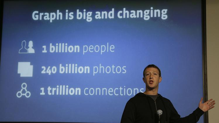 "Facebook CEO Mark Zuckerberg speaks about Facebook Graph Search at a Facebook headquarters in Menlo Park, Calif., Tuesday, Jan. 15, 2013. Called ""graph search,"" the new service lets users search their social connections for information about their friends' interests, and for photos and places.  (AP Photo/Jeff Chiu)"