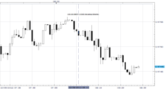 CAD_Climbs_As_Canada_September_Housing_Starts_Slows_Less_Than_Forecast_body_Picture_1.png, CAD Climbs As Canada September Housing Starts Slows Less Th...