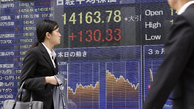 People walk past an electronic stock indicator in Tokyo Thursday, May 8, 2014. Asian stock markets were mostly higher Thursday after China's trade improved and Federal Reserve Chair Janet Yellen vowed low interest rates would continue until the U.S. job market is healthy. Tokyo's Nikkei 225 stock index, the region's heavyweight, advanced 130.33 points, or 0.9 percent to 14,163.78. (AP Photo/Shizuo Kambayashi)