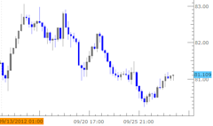 Japanese_Retail_accelerates_while_Indutrial_Production_Sunk_Yen_Little_Changed__body_Picture_1.png, Japanese Retail accelerates while Indutrial Produc...