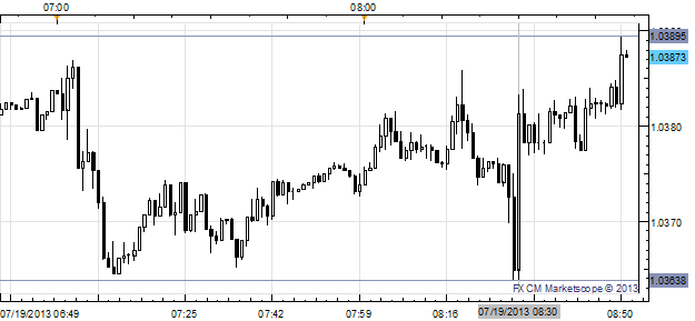 Canadian_Dollar_Eases_after_June_CPI_Report_Comes_in_Just_Under_Forecast_body_x0000_i1027.png, Canadian Dollar Eases after June CPI Report Comes in Just Under Forecast