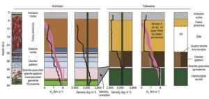 How a Mysterious 'Moho' Forms Beneath Earth's Crust
