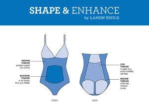 Lands' End Introduces Exclusive Shape & Enhance Swimwear Innovation
