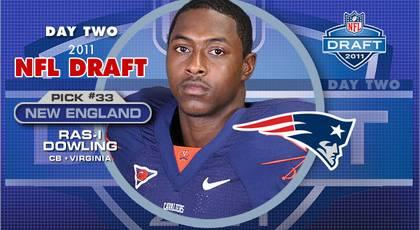 Patriots place CB Dowling on I.R