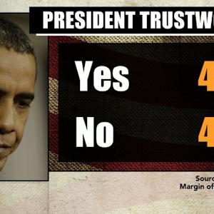 President's approval rating plummets: How Obama will try to rebuild credibility