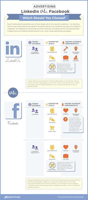Thinking of Social Media Ads? How to Choose Between Facebook and LinkedIn [Infographic] image Search Mojo Social Advertising Infographic