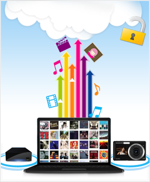 zoolz free 100GB back-up cloud storage