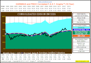 Why Accomplished Dividend Growth Investors Can Ignore Price Volatility image ED1