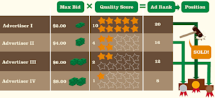 The Change in Quality Score Reporting: What Really Happened? image quality score changes