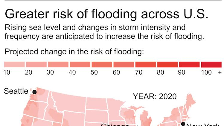 ADVANCE FOR SUNDAY, 061613; Map shows the risk of flooding across the U.S. in 2020 and 2100.