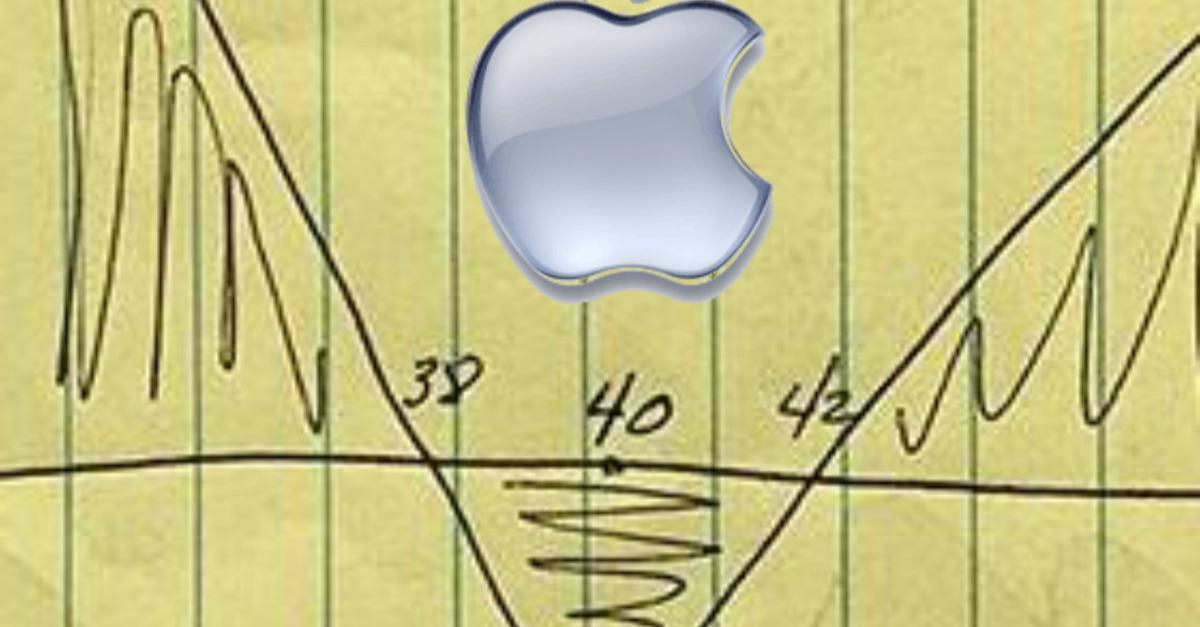Double Your Money When Apple Does This?