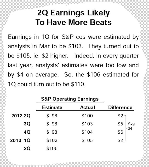 2Q Earnings Likely to Have More Beats