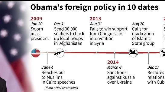 Obama's foreign policy in 10 dates