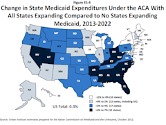Kaiser_Medicaid_Expansion_State_by_State_Expenditures.PNG