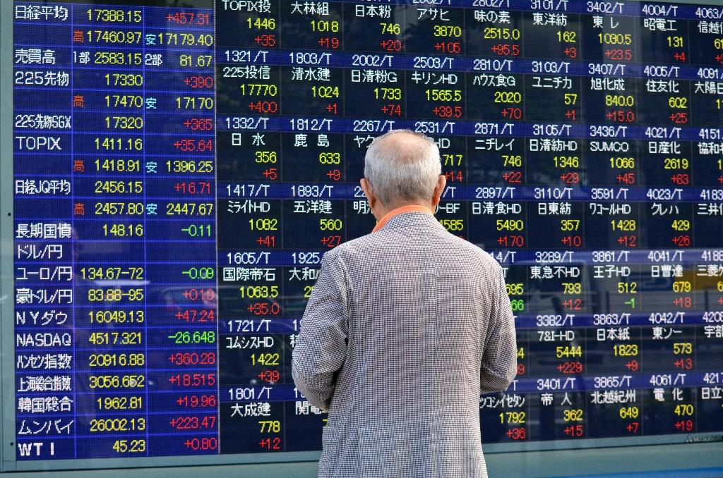 Asian stocks jump on hopes Fed will delay rate rise