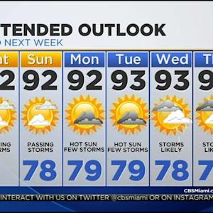 CBSMiami.com Weather @ Your Desk 7/12 8 A.M.