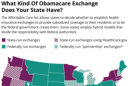This Is What The Latest Obamacare Supreme Court Case Is All About