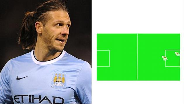 Premier League - Tactics Bored: The Demichelis guide to conceding penalties