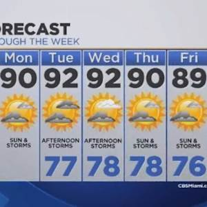 CBSMiami.com Weather @ Your Desk 9-29-14 1 PM