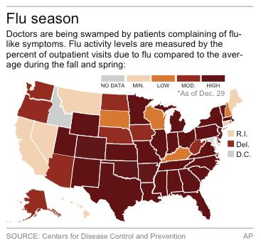 Map shows frequency of reported influenza-like illnesses by state.