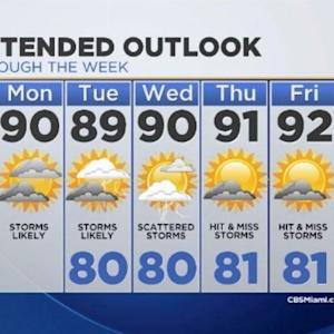 CBSMiami.com Weather 7/21/2014 Monday 9AM