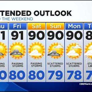 CBSMiami.com Weather @Your Desk 7/23 11:30 P.M.