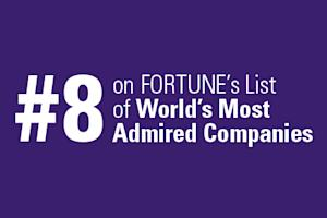 FedEx Earns No. 8 Spot on the FORTUNE World's Most Admired Companies List