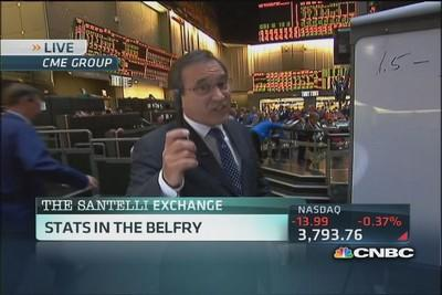 Santelli checks interest rates on Treasurys