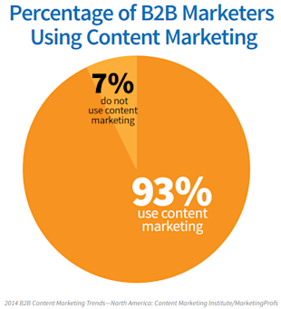 Content Marketing Trends for 2014 image content marketing resized 600