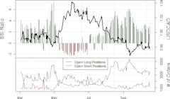 ssi_usd-cad_body_Picture_11.png, Canadian Dollar Forecast to Strengthen versus USD
