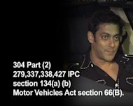 47-year-old Bollywood actor Salman Khan was charged with culpable homicide not amounting to murder in connection with the 2002 hit-and-run case. Salman Khan faces up to 10 years in jail if found guilty in the case.