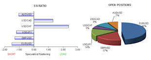 Shift_in_USDJPY_Positioning_Forecast_Further_Gains__body_Picture_7.png, Forex Analysis: Shift in USDJPY Positioning Forecast Further Gains