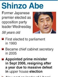 Graphic profile of Japan's former premier Shinzo Abe, who was selected by the main opposition party as its new leader on Wednesday