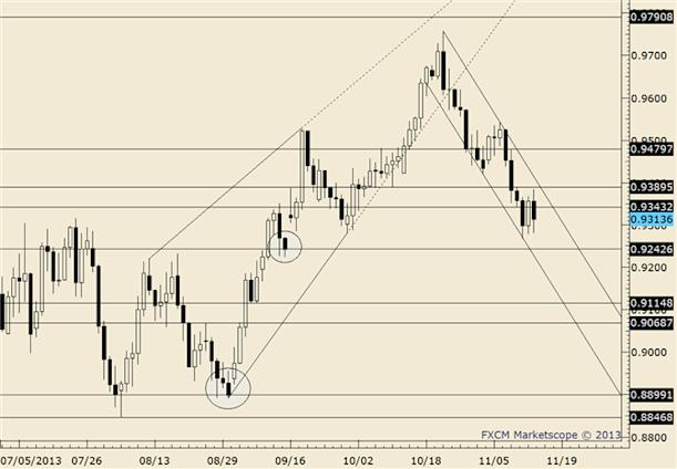 eliottWaves_aud-usd_body_audusd.png, FOREX Technical Analysis: AUD/USD Breaks December Low